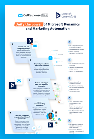 Unify the Power of Microsoft Dynamics CRM and Marketing Automation