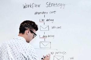 Автоматизация маркетинга: практическое руководство для новичков