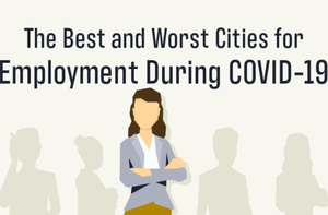 The Best and Worst Cities for Employment During COVID-19