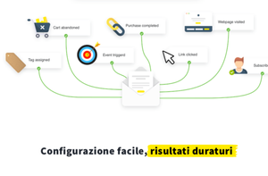 Come funziona la marketing automation
