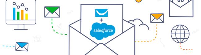 Integracja GetResponse i SalesForce