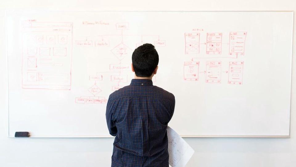 Lejki marketingowe dla początkujących: dobre praktyki